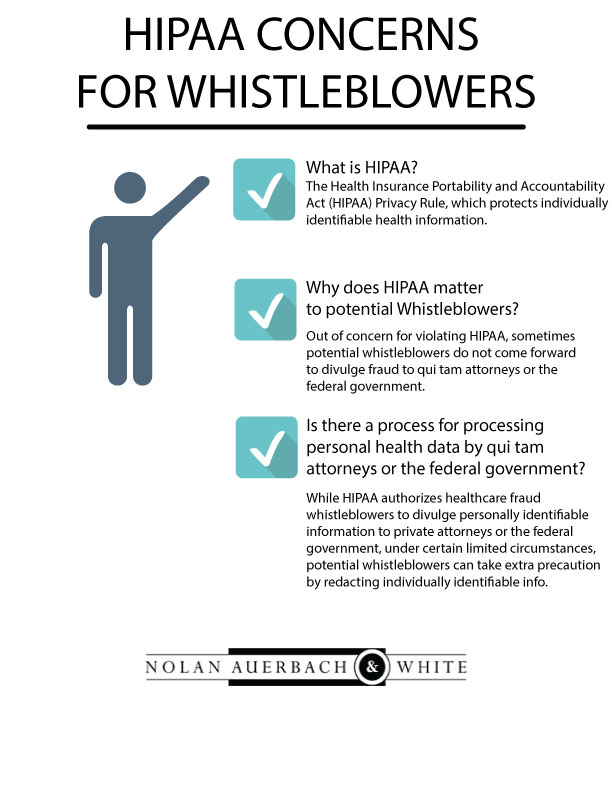 HIPAA Concerns for Whistleblowers by Nolan Auerbach & White